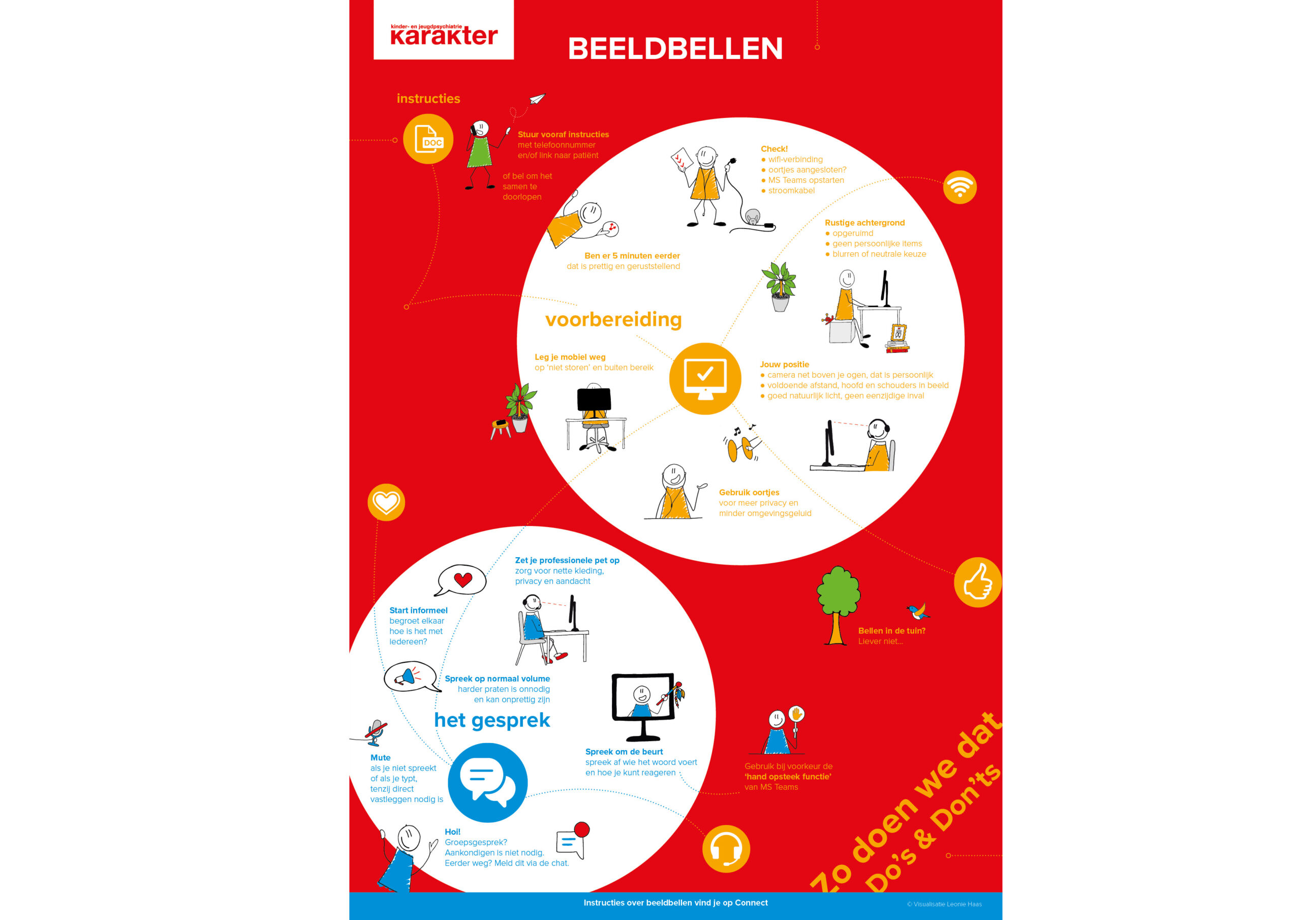 Beeldbellen instructie poster Karakter