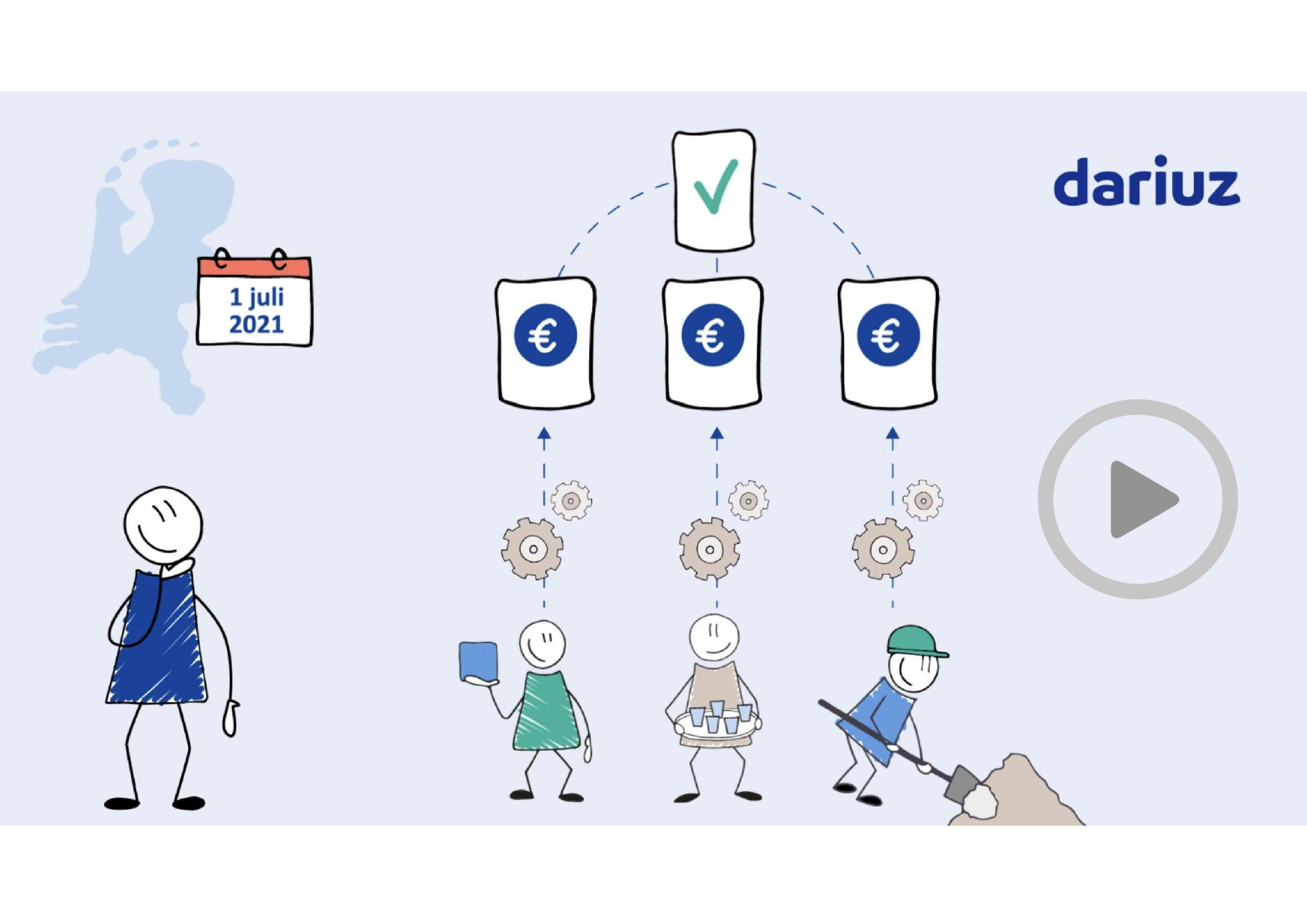 inclusieve arbeidsmarkt Dariuz