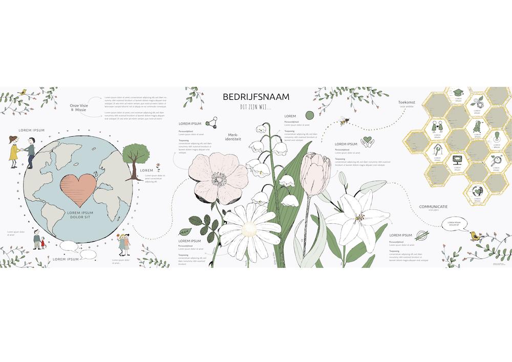 merkverhaal, visualisatie, merkidentiteit, Leonie Haas, visueel vertaler, duurzaam, branding, zakelijk tekenen