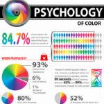 kleurenpsychologie, huisstijl, logo, branding, leonie Haas