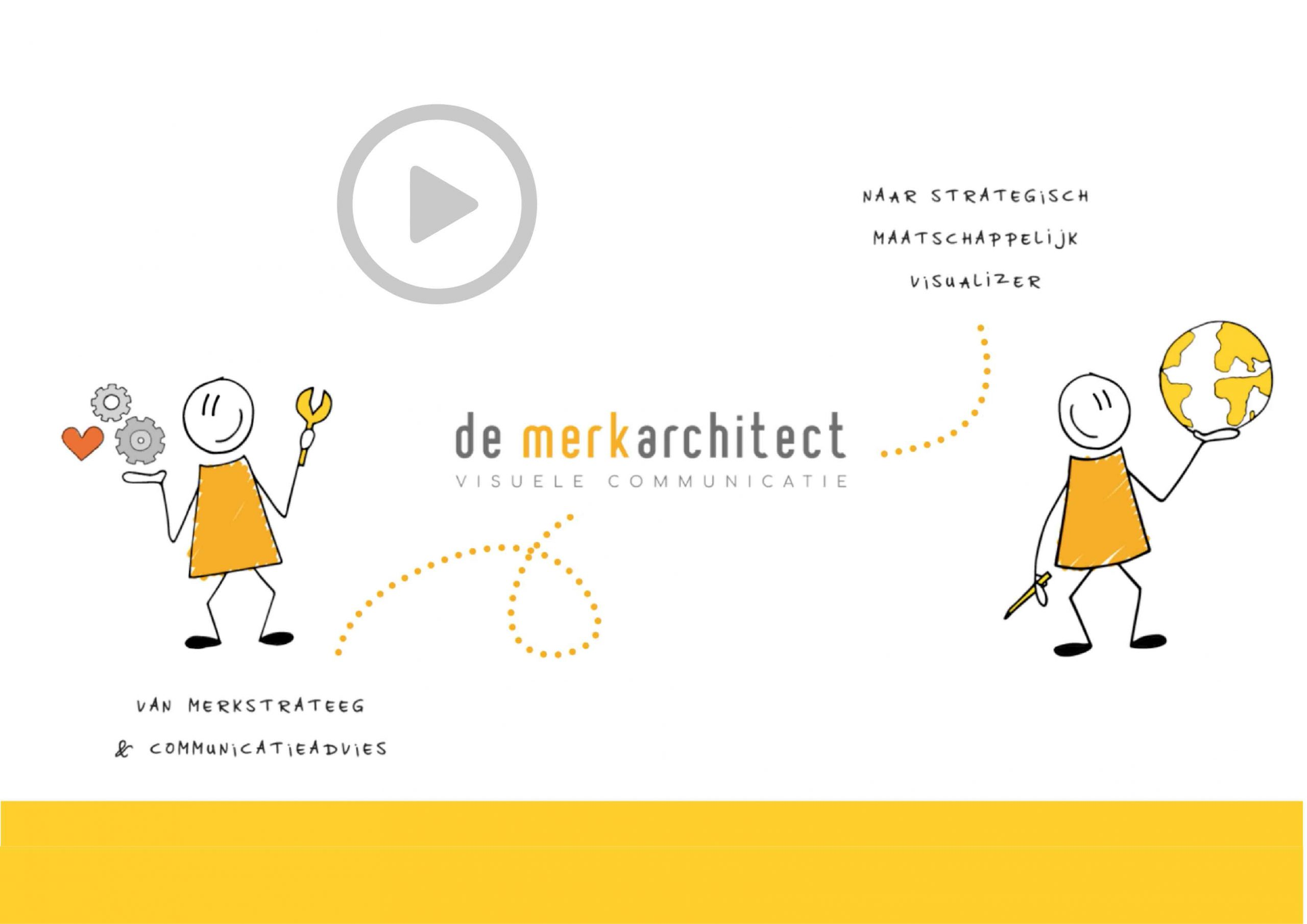 portfolio impressie Merkarchitect, praatplaten, animatie video's